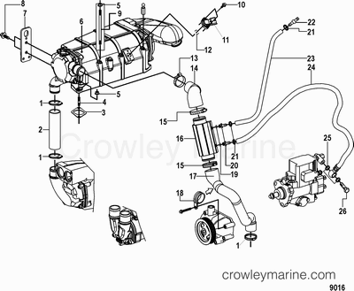 System Troubleshooting: Mercury Oil Injection System