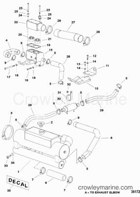 Triumph Bonneville Wiring Diagram, Triumph, Free Engine