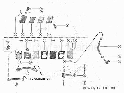 Serial Range Mercury Outboard 110 [1865779 THRU 2798056