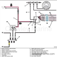 Evinrude 225 Ficht Wiring Diagram Digital Meter Icon Gateway Module And Cable Kit Crowley Marine