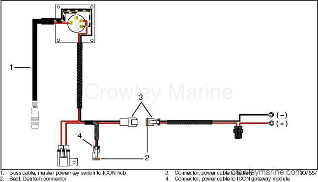 wiring diagram for emergency key switch