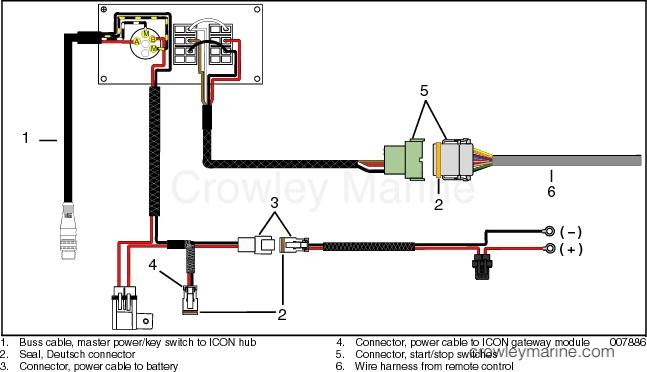etec wiring harness diagram