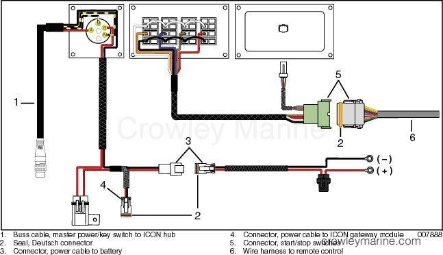 ignition switch deutsch bmw wiring diagram symbols kits crowley marine master power key and start stop neutral rpm concealed side mount remote control single engine