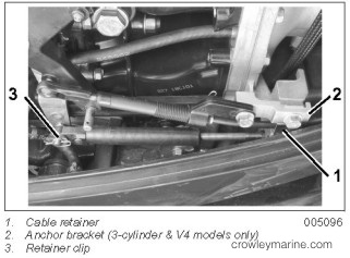 1976 evinrude 70 hp wiring diagram how to draw bending moment for frames shift cable replacement instructions crowley marine
