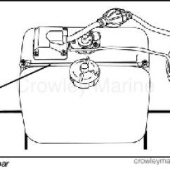 Evinrude 225 Ficht Wiring Diagram Cat 5 Straight Through Remote Oil Tank Kit Crowley Marine Supply Hose Routing