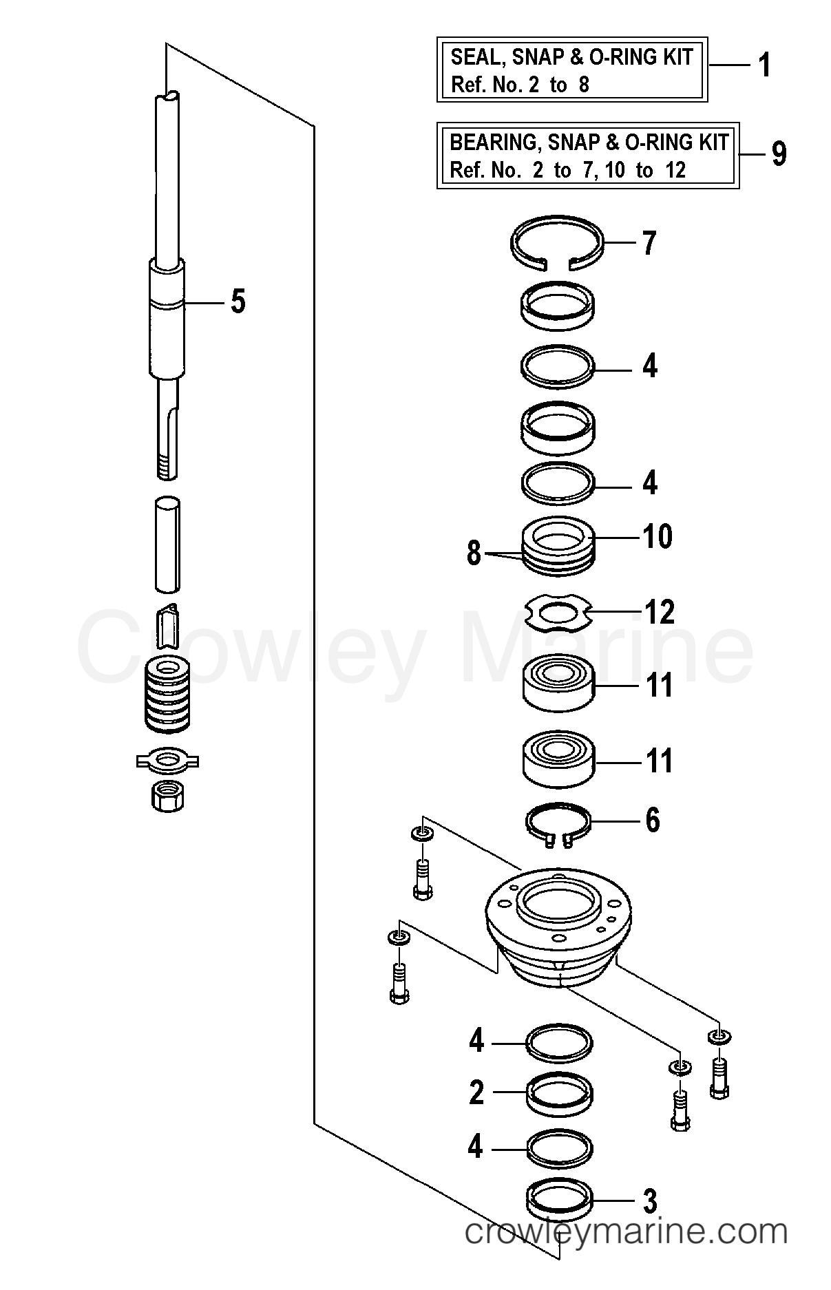 Repair Kit 90etl 115etl 200etl