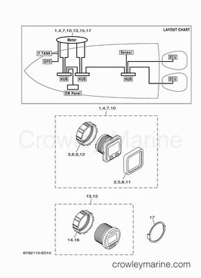 Yamaha 703 Remote Control Manual