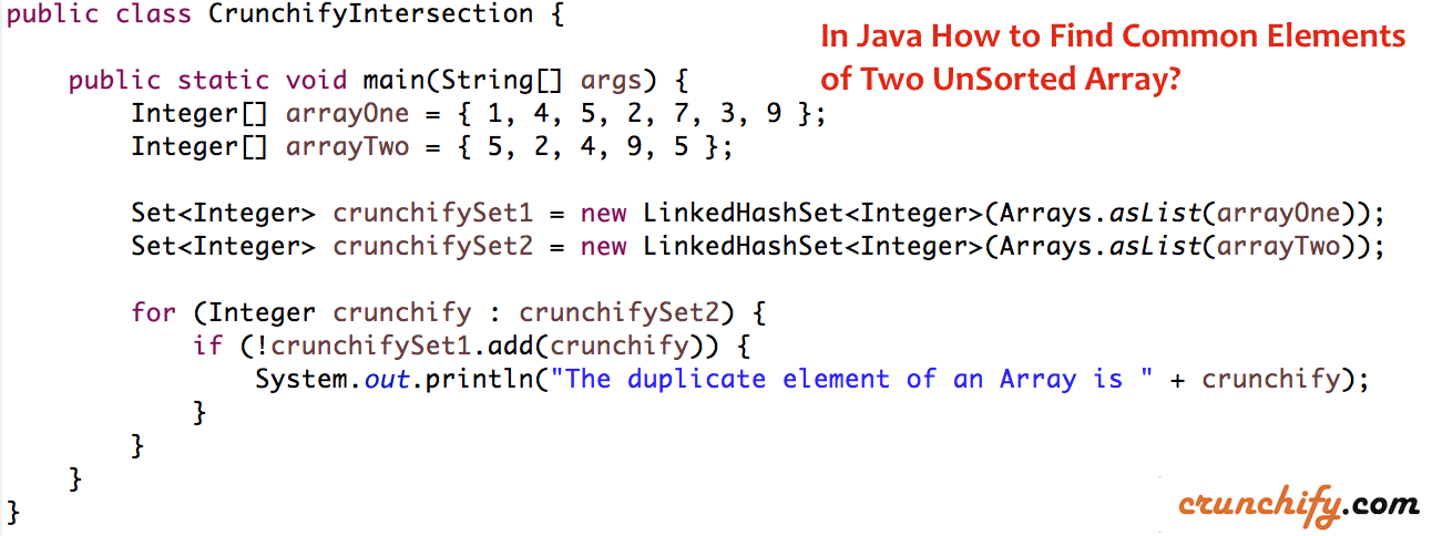 Map Unsorted Java - Maps of the World