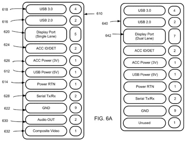 Patent Shows Apple Dock Connector With USB 3.0