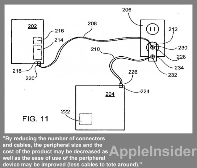 Apple is Working on an All-In-One Data & Power Cable for