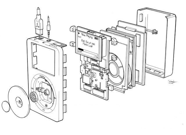 An illustrated history of the iPod and its massive impact
