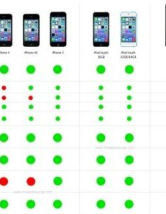 The ultimate ios compatibility chart also cult of mac rh cultofmac