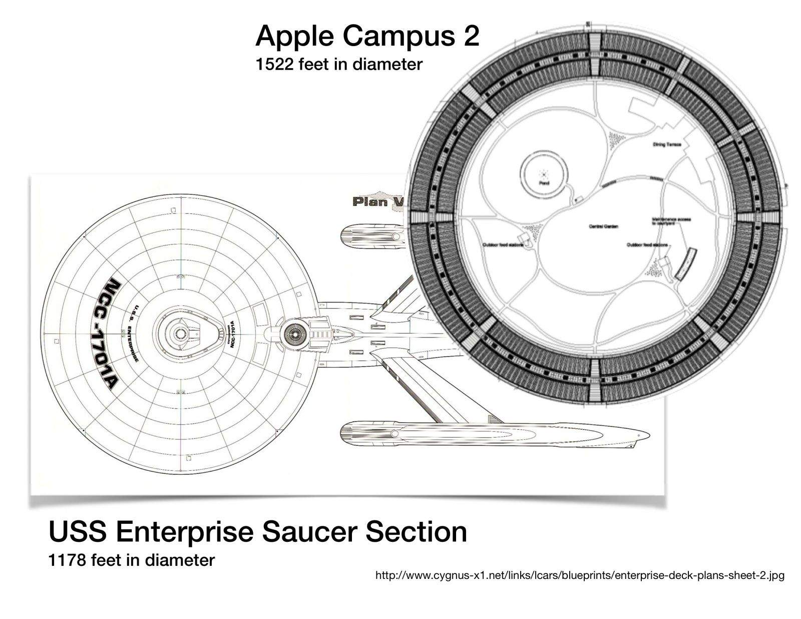 All You Need To Know About Apple Campus 2