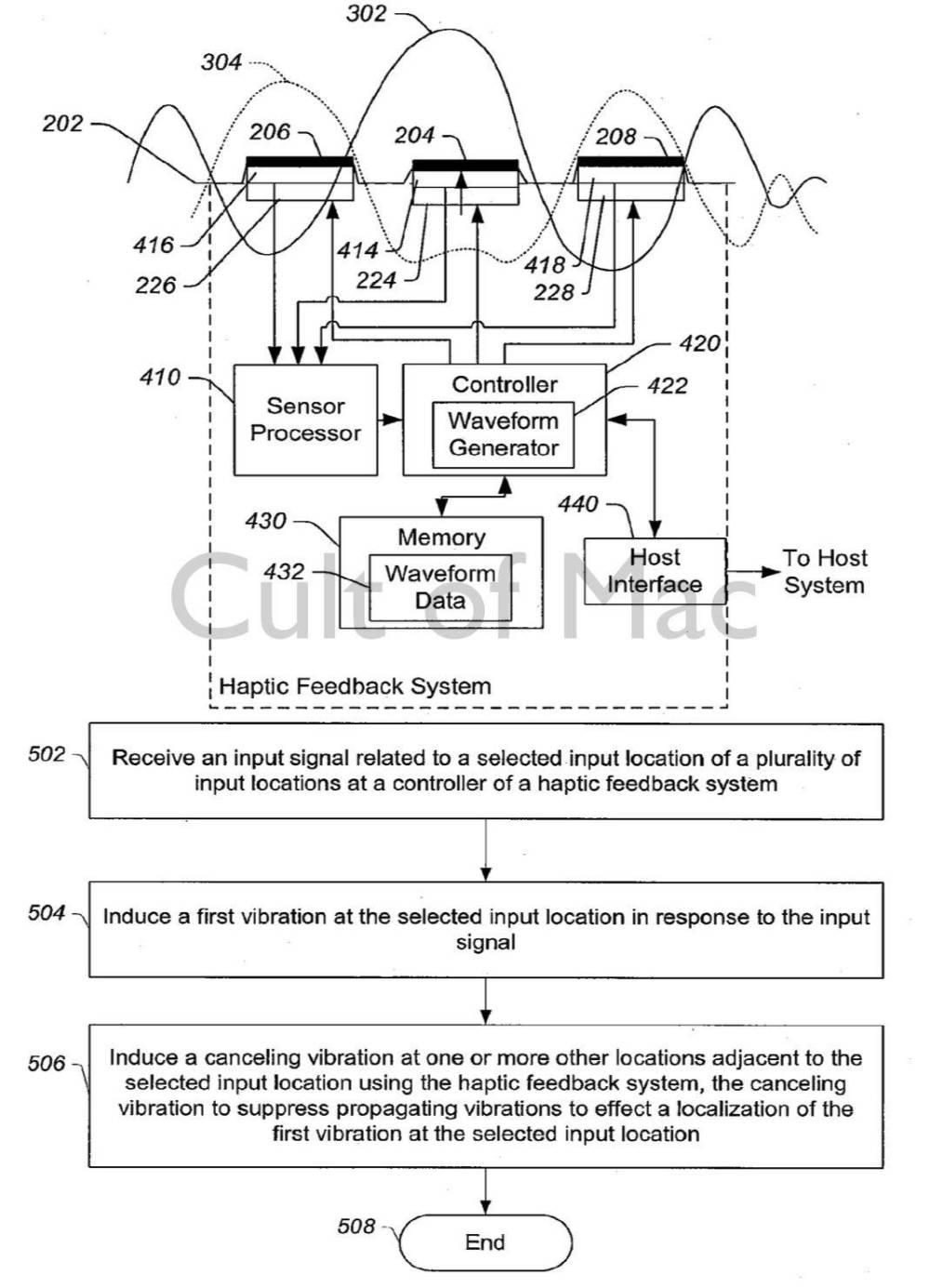 medium resolution of haptic