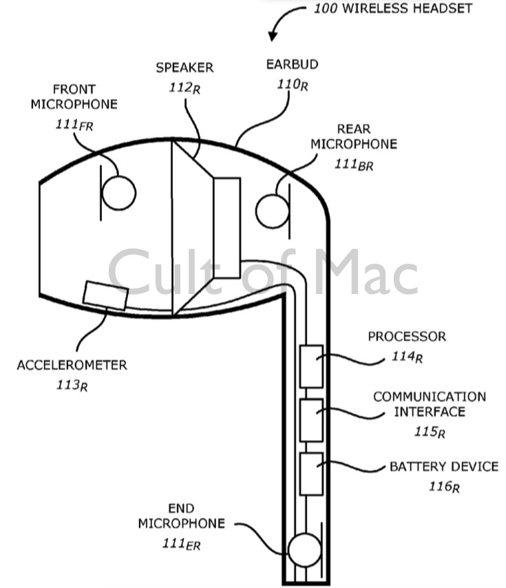 Future EarPods could benefit from bone-conduction noise