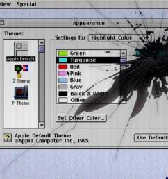 mac o x block diagram [ 1500 x 1000 Pixel ]