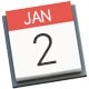 January 2: Today in Apple history: With VisiCalc, the Apple II gets its first killer app