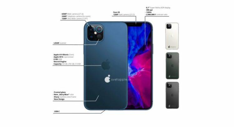 2020 iPhone 12 có thể có bộ xử lý LiDAR, A14 Bionic, v.v.