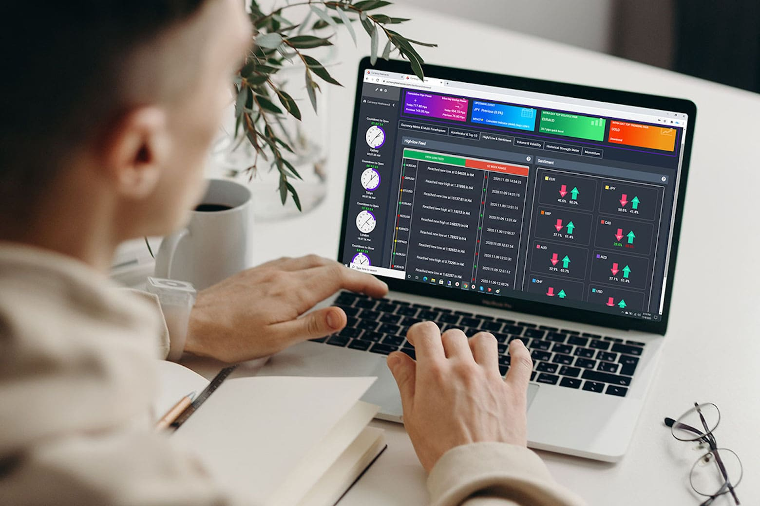 Invest intelligently with this real-time financial tool