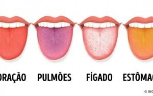 12 problemas revelados pela cor de sua língua