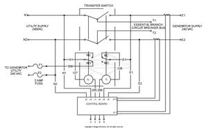 medium resolution of wiring schematic transfer switch