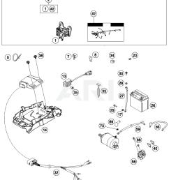 husqvarna wiring harness wiring diagram load husqvarna headlight wiring harness 2016 husqvarna te 300 wiring harness [ 1500 x 1766 Pixel ]