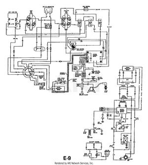Troy Bilt Generator Wire Diagram