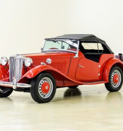 1952 mg td for sale 1952 mg td for sale  [ 1920 x 1272 Pixel ]