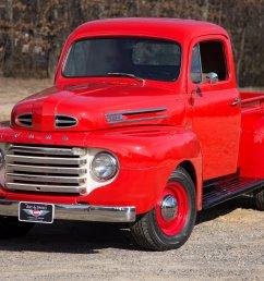 1948 ford f1 [ 1920 x 1280 Pixel ]
