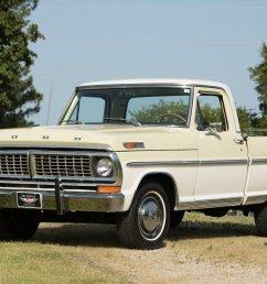 1970 ford f100 custom sport swb [ 1920 x 1280 Pixel ]