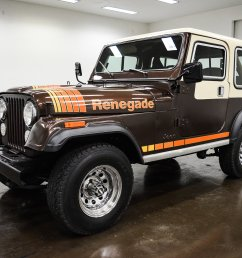 1980 jeep cj 7  [ 1920 x 1284 Pixel ]