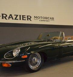1971 jaguar xke ots [ 1920 x 1272 Pixel ]