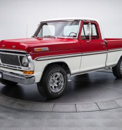 for sale 1970 ford f100 [ 1920 x 1280 Pixel ]