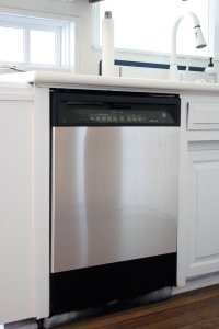 Transform Your Furniture And Appliances With Stainless ...