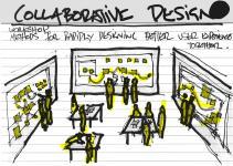 Collaborative Design Facilitator Cards First Iteration