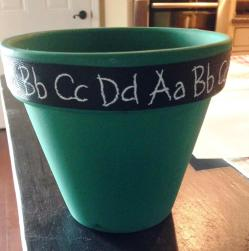 Diy Teacher Gifts Chalkboard Terra Cotta Pots Lynn Fern