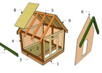 Dog House Plans Garden Build