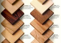 Fresh Type Wood Used Make Furniture Interior