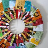 Homemade Gift Idea Tea Fanatic Your List