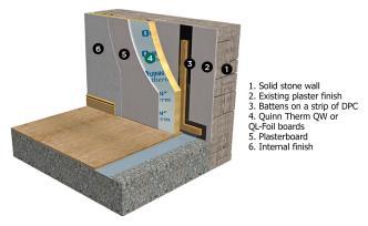 Internal Wall Insulation Solid