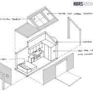Nbrs Designs Tiny Homes Adaptable Units