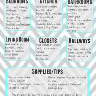 Ultimate Guide Spring Cleaning Printable Checklist