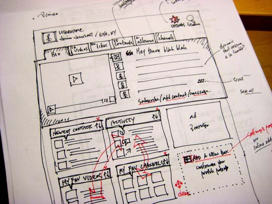 33 Great Examples Of Web Design Sketches Designbeep