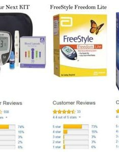 Blood glucose meters comparison also things to consider when choosing  new meter rh diabetesdaily