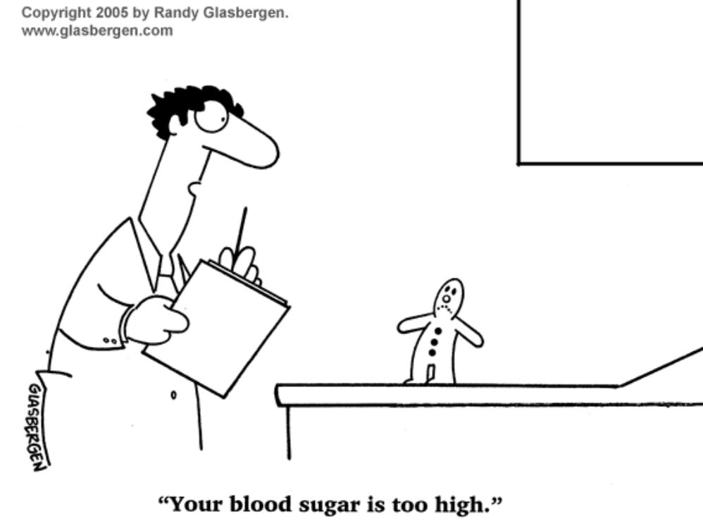 Interpretation and Management of Hyperglycemia and