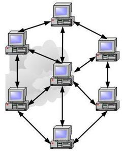 Perbedaan Internet Dan Intranet : perbedaan, internet, intranet, Difference, Between, Internet, Intranet