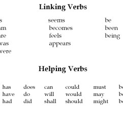 Difference Between Helping And Linking Verbs   Difference Between [ 770 x 1104 Pixel ]