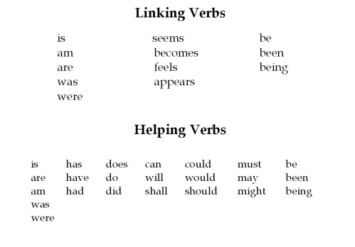 small resolution of Difference Between Helping And Linking Verbs   Difference Between