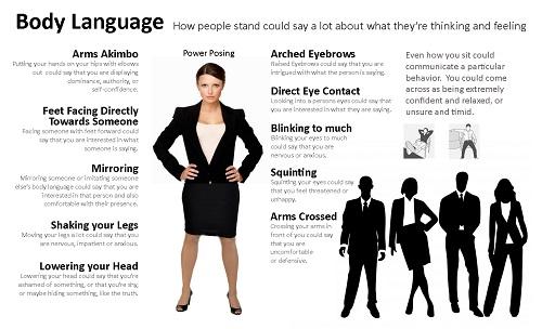 gesture bahasa tubuh