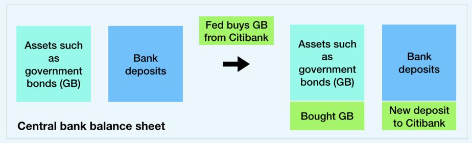 QE step 3